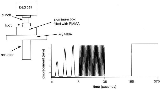 common laboratory apparatus descriptions